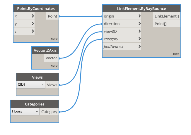 bimorph-Nodes-Link-Element-By-Ray-Bounce
