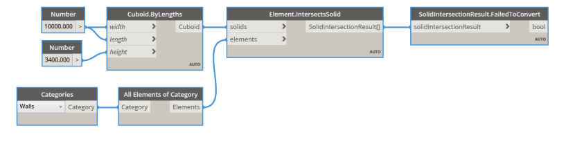 bimorph-Nodes-Solid-Intersection-Result-Failed-To-Convert