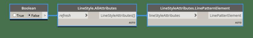 bimorph-Nodes-Line-Style-Attributes-Line-Pattern-Element