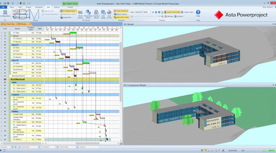 How 4D BIM add values to any BIM projects