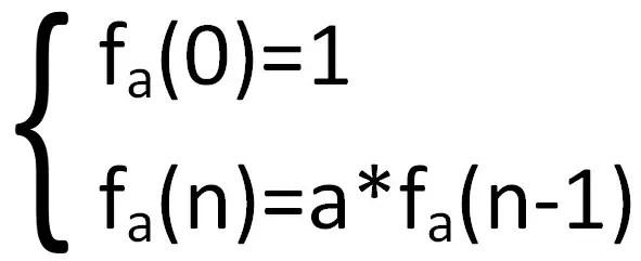 Potęgowanie w C++