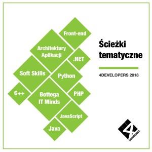 festiwal 4developers 2018
