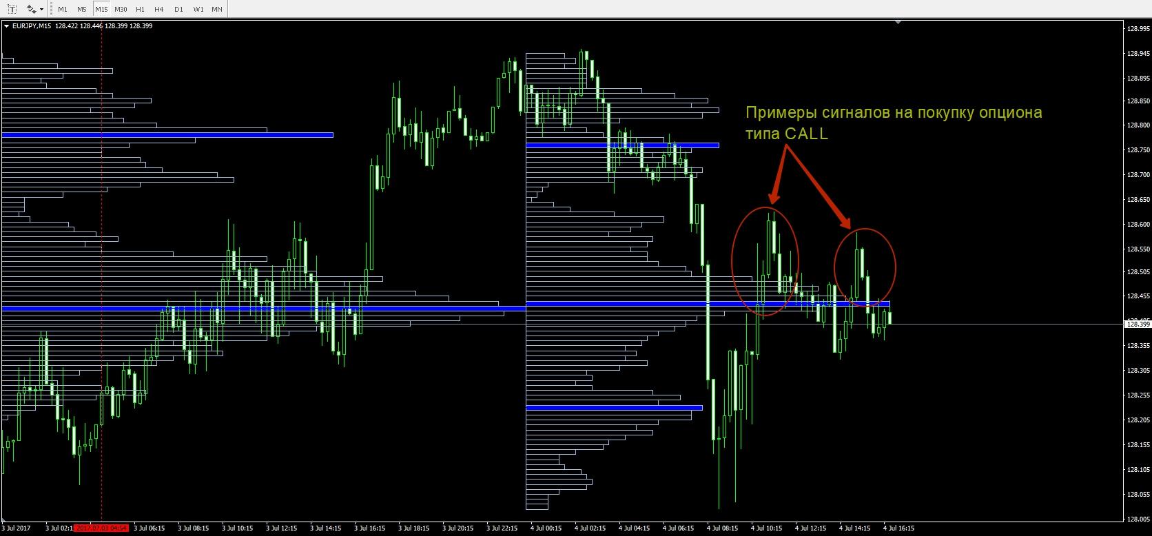 valorificarea de piață a monedelor valoarea nominală a opțiunii unui emitent