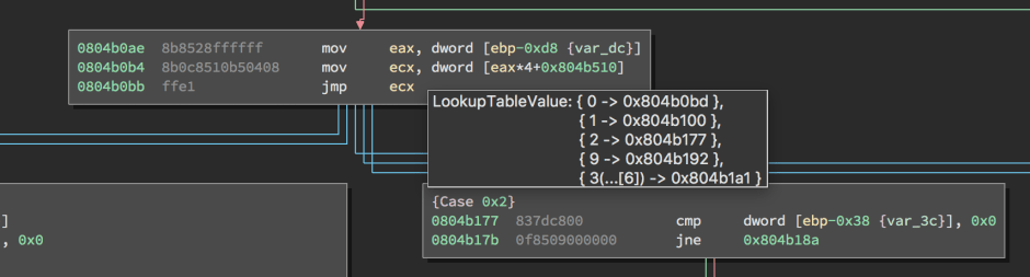 Table Value on Hover