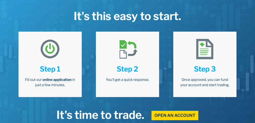 Nadex, regulated binary options trading USA, 3 easy steps