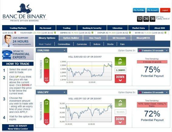 bancdebinary trading