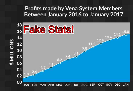 fake stats