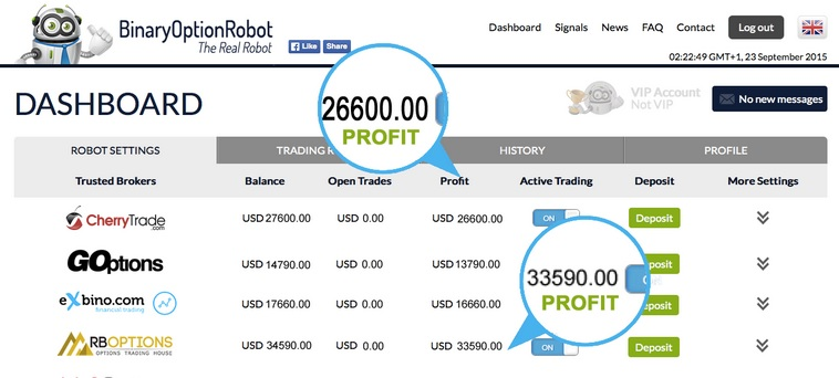 Is Binary Option Robot A Scam 100 Honest Review