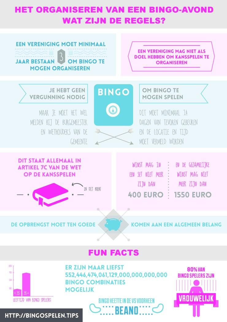 Regels bij het organiseren van Bingo