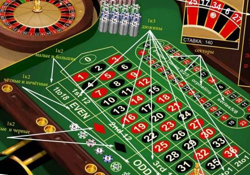 Правда ли что в онлайн казино можно заработать