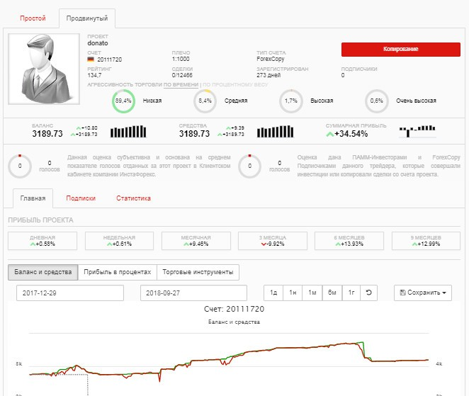 cum să copiați tranzacțiile comercianților de succes în opțiuni binare)
