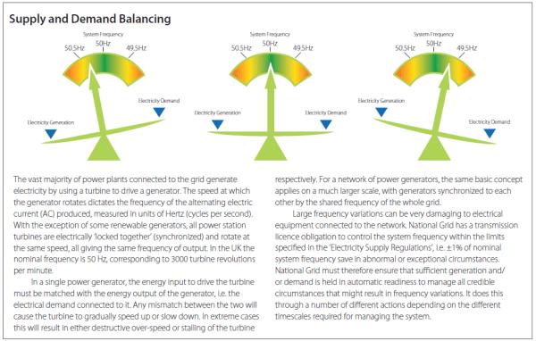 And Balance Carbon Management