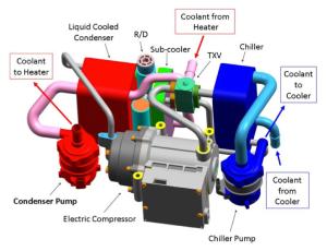 Delphi developing new, more efficient HVAC system for MY2015; increased EVHEV range, reduced