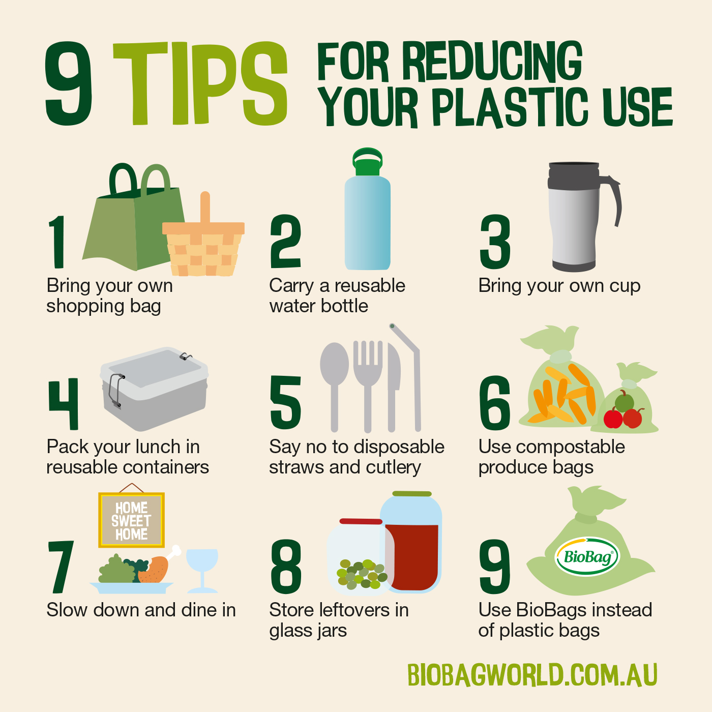 How To Reduce Your Plastic Use
