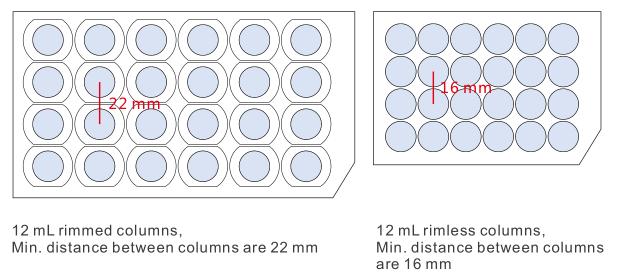 rimless_columns_comparing