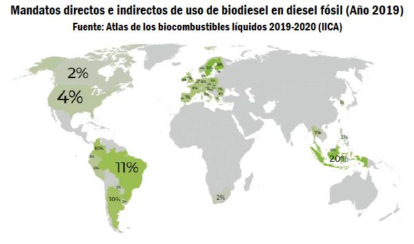 bcr-biodiesel-4