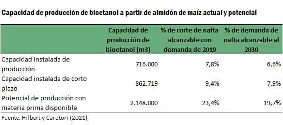 biocombustibles-bcr-3