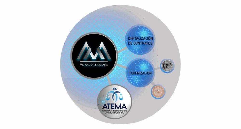 atomico3-litio-mmarg