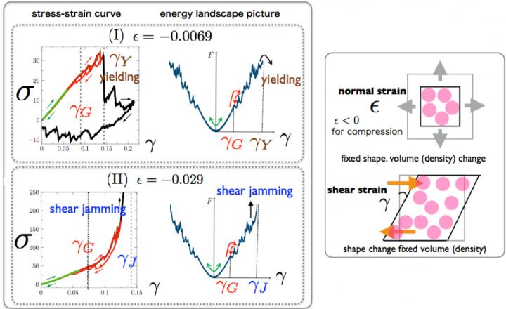 i2 phase diagram adventures in phase space unified map on plastic and elastic  adventures in phase space unified map