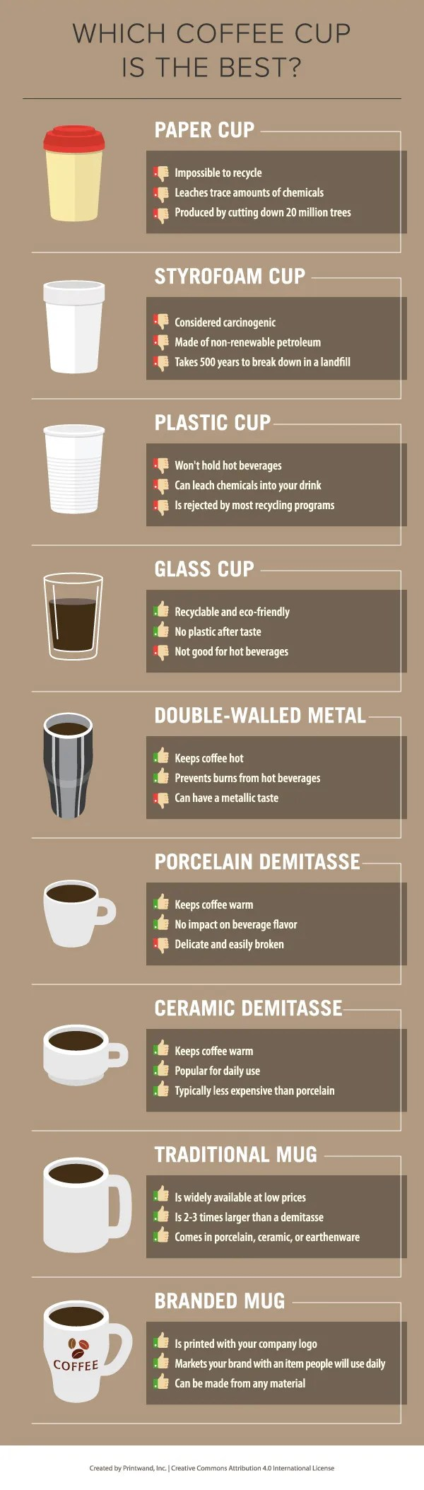 best-coffee-mugs-cups-material-reusable-disposable