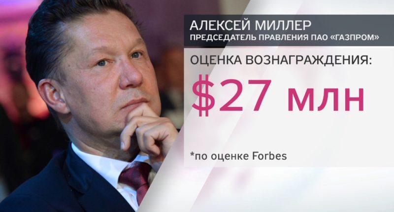 további jövedelem Novy Urengoy-ban hogyan lehet pénzt keresni az interneten a webhelyeken