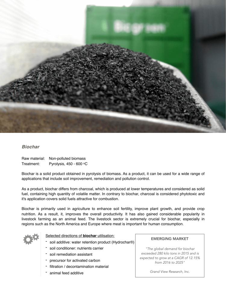 バイオ炭 利用用途 Biogreen 熱分解装置 2018.1.16