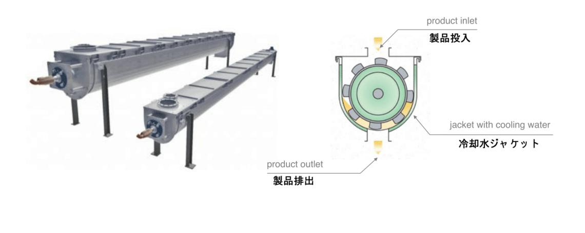 UPK 冷却装置 熱分解装置 Biogreen 2018.1.23