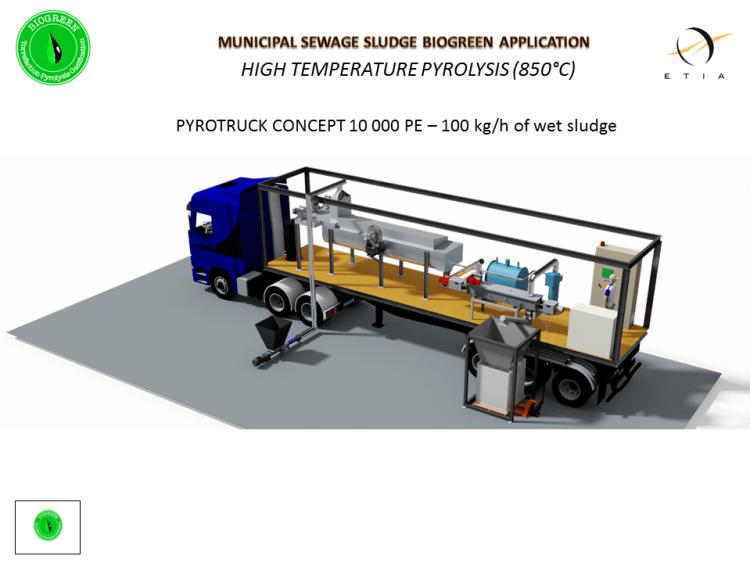 コンテナー内設置 3D図 Pyrotruck 熱分解装置 Biogreen ガス化 炭化 2018.3.3