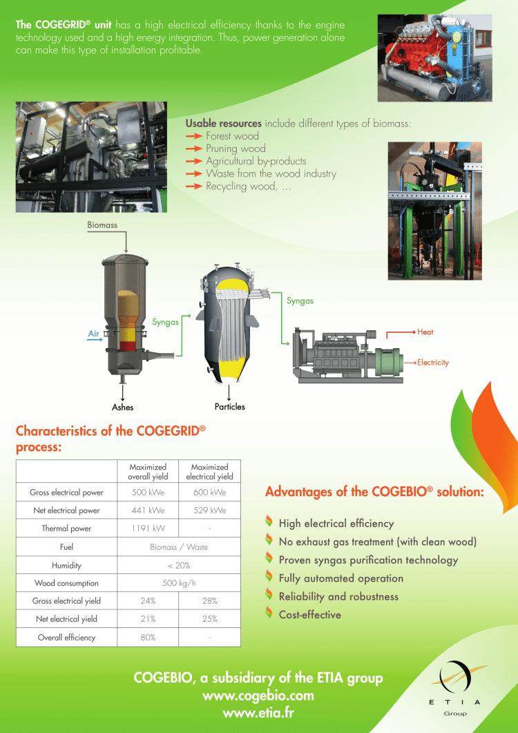 木質バイオマス ガス化発電コージェネ cogegrid no.2 2018.4.26