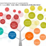サスナビリティアプリケーション開発 ETIA 熱分解装置 biogreen 2018.6.11