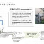 下水汚泥 炭化 半炭化 バイオコール 熱分解装置 Biogreen 2018.8.3