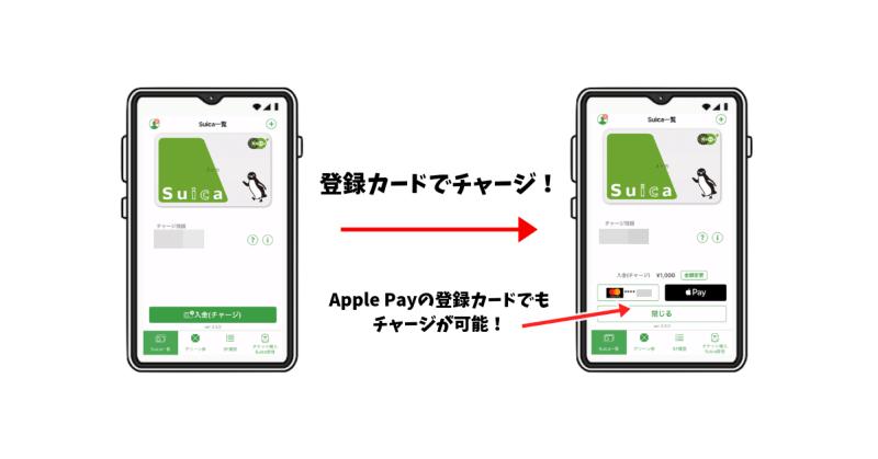 SuicaのchargeはApple Payからでも可能!