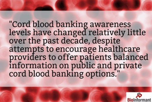 Cord blood banking awareness levels have changed relatively little since 2006.