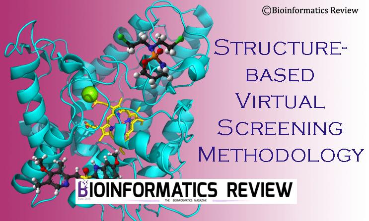 Virtual Screening Methodology