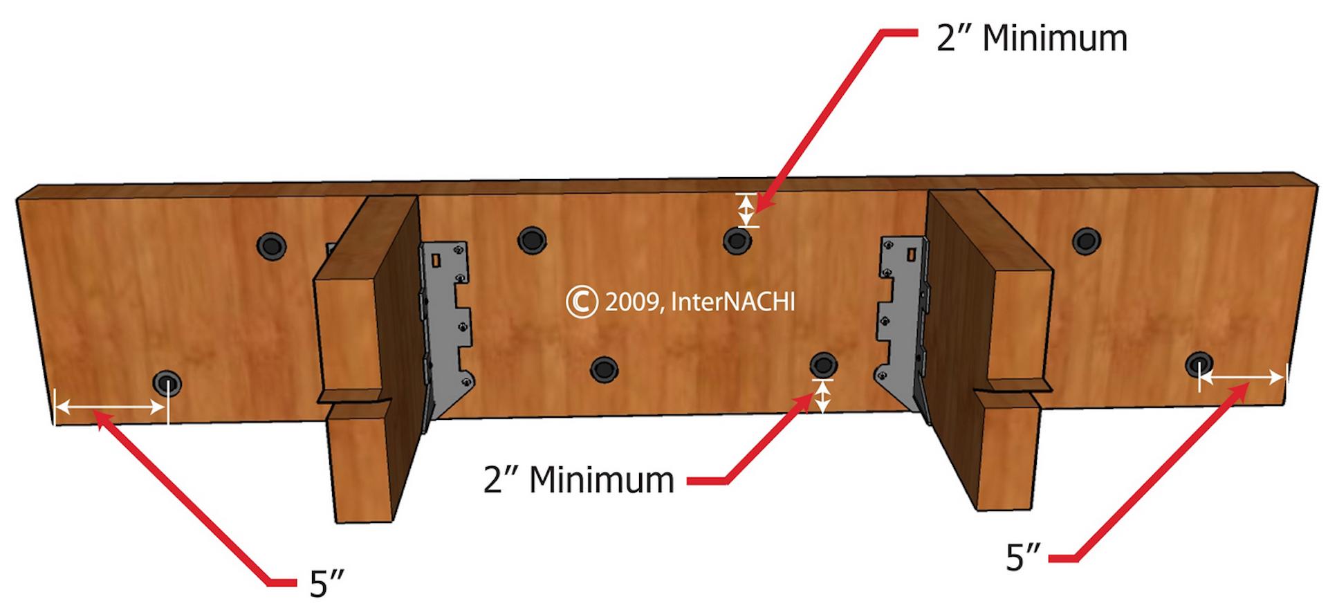 Length Of Lag Bolts For Deck Ledger Decks Ideas