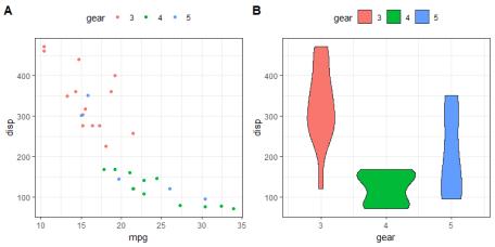 cowplot's grid_plot