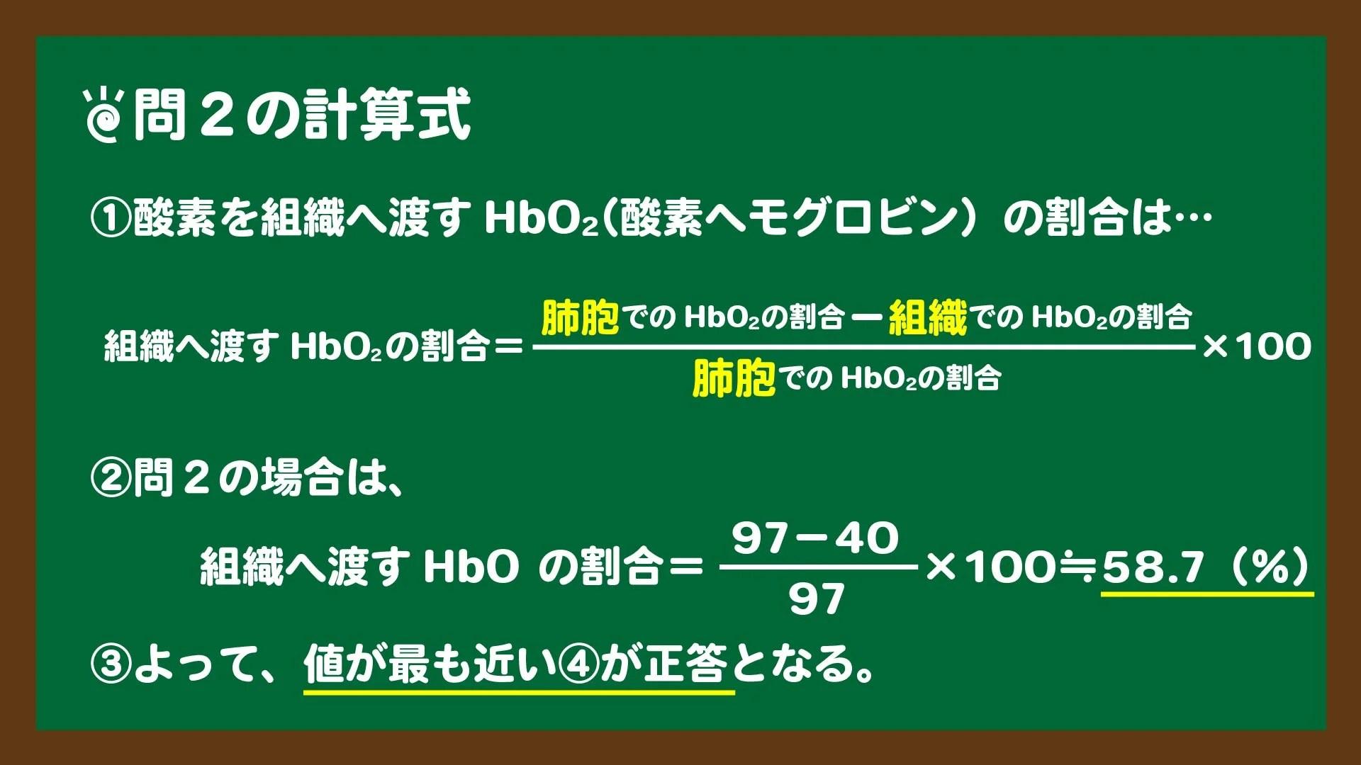 スライド4:酸素を組織へ渡す酸素ヘモグロビンの割合の計算式