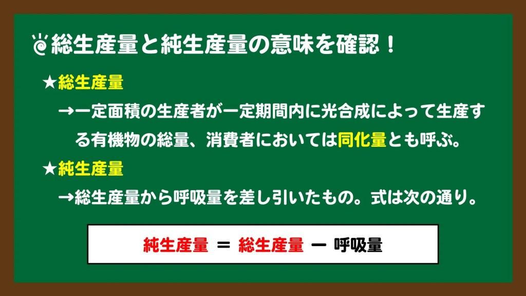 スライド2:総生産量と純生産量の違いを確認しよう!
