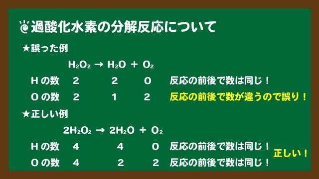 スライド3:化学反応の前後で原子の数を合わせる
