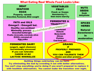 What Eating Whole Food Looks Like
