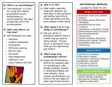 Anticholinegic meds 2_ UIowa
