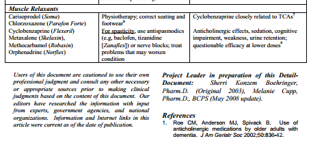 Drugs in Dementia3