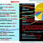 Disease Epidemic