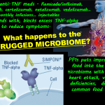 Header for drugged microbiome post