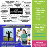 REVISED DATE, PITTSBURGH MICROBIOME AWARENESS SEMINAR, May 26, 2016