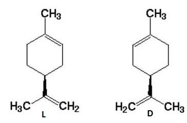 DL-limonen
