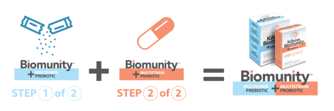 Biomunity™ is professional grade nutritional supplementation for immune system support