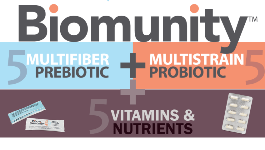 Prebiotics, probiotics, vitamins and nutrients
