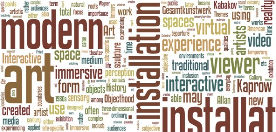 Art Installation Word Cloud