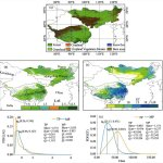 Interdependent Dynamics Of Lai Et Across Roofing Landscapes The Mongolian And Tibetan Plateaus